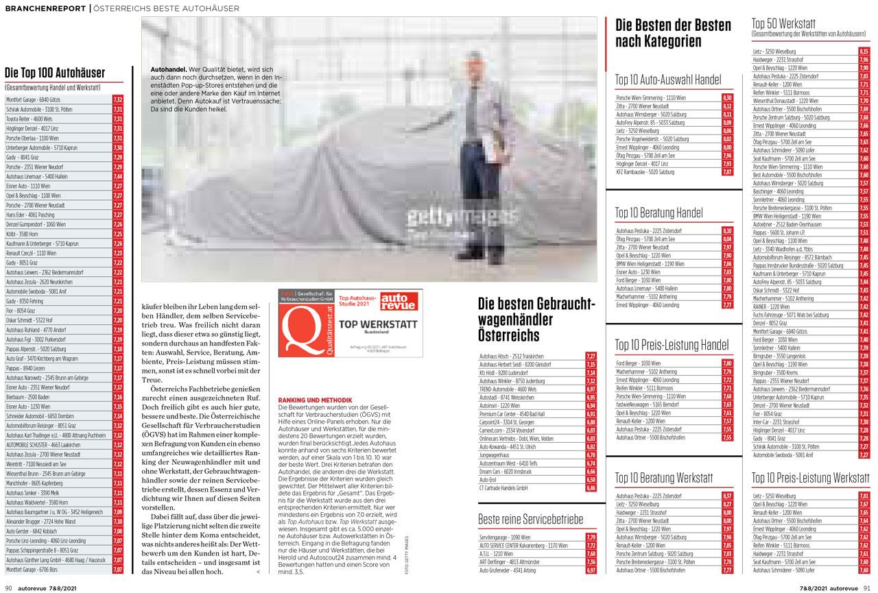 Top-Autohaus Auto Revue